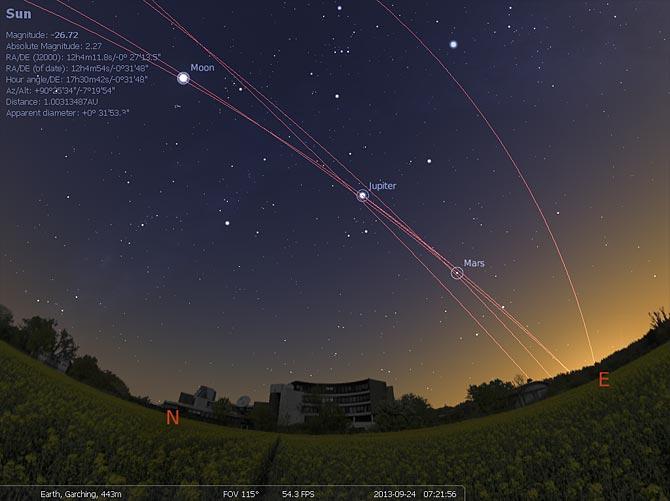 Stellarium Sternenhimmel